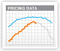 pricing-data